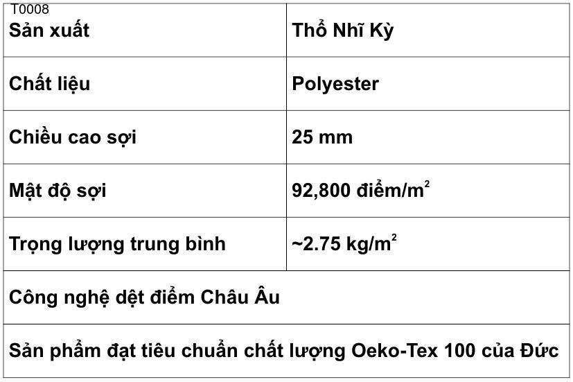Thông số kỹ thuật của Thảm Tiara